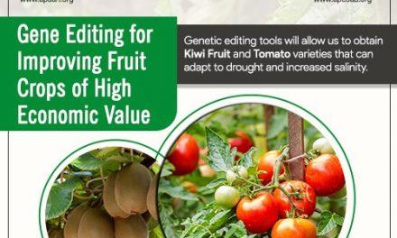 Gene editing for improving fruit crops of high economic value