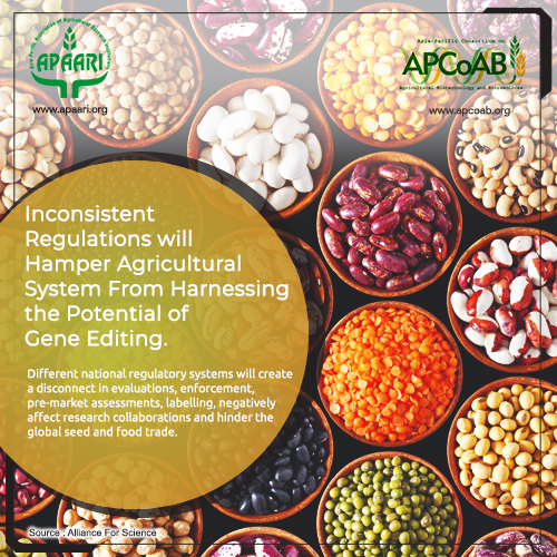 Inconsistent Regulations will Hamper Agricultural System from Harnessing the Potential of Gene Editing