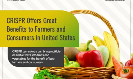CRISPR Offers Great Benefits to Farmers and Consumers in United States
