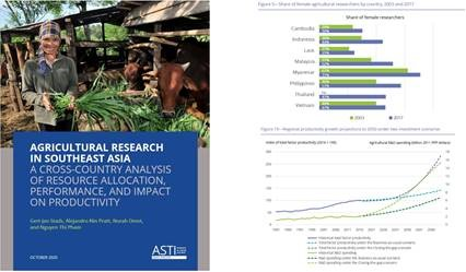 Agricultural Research in Southeast Asia – A Cross-Country Analysis of Resource Allocation, Performance, and Impact on Productivity
