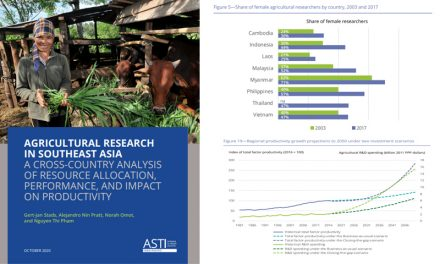 Agricultural Research in Southeast Asia : A Cross-Country Analysis of Resource Allocation, Performance, and Impact on Productivity